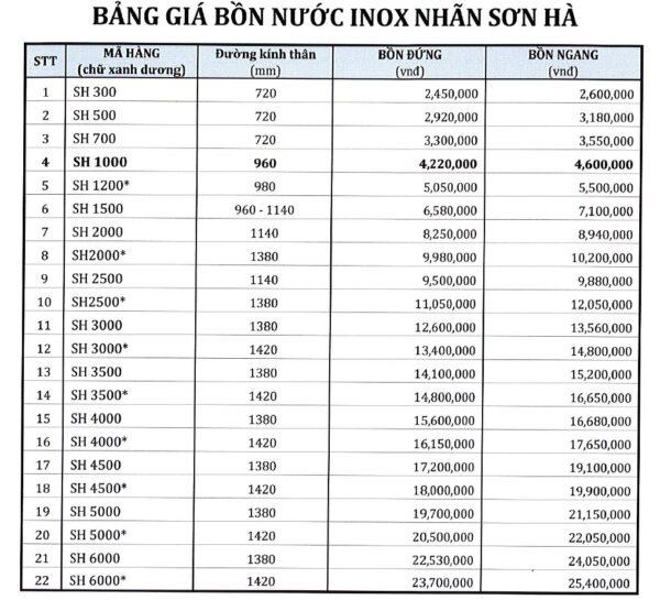 Bảng giá bồn inox Sơn Hà